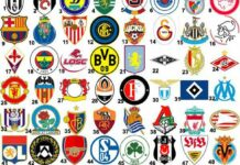 FOOTBALL-WORLD-CLUB