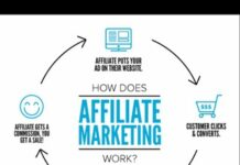 affiliatemarketingin