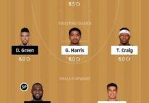 Dream11 Basketball expert