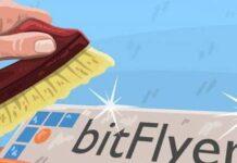 Bit Fliyer Crypto Option