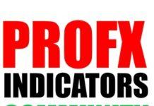 profx-indicators-community