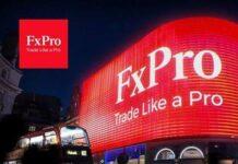 FxPro Signal